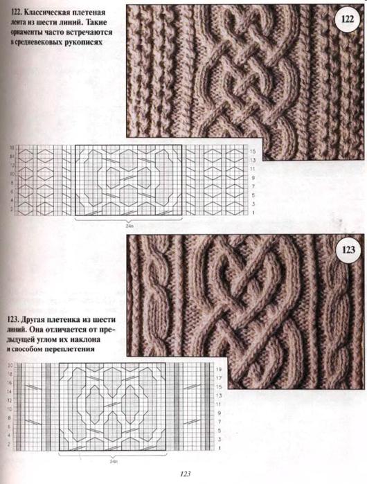 Аранский узор вязание схемы