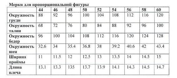 мерки (567x251, 102Kb)