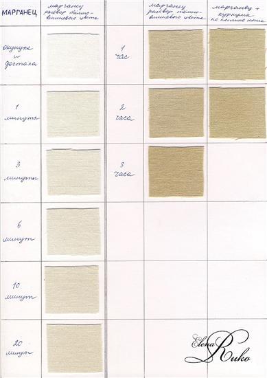 Способы окрашивания ткани в телесные цвета для пошива ТИЛЬДЫ (7) (389x550, 77Kb)
