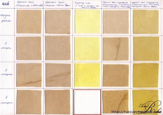 Способы окрашивания ткани в телесные цвета для пошива ТИЛЬДЫ (9) (550x389, 107Kb)