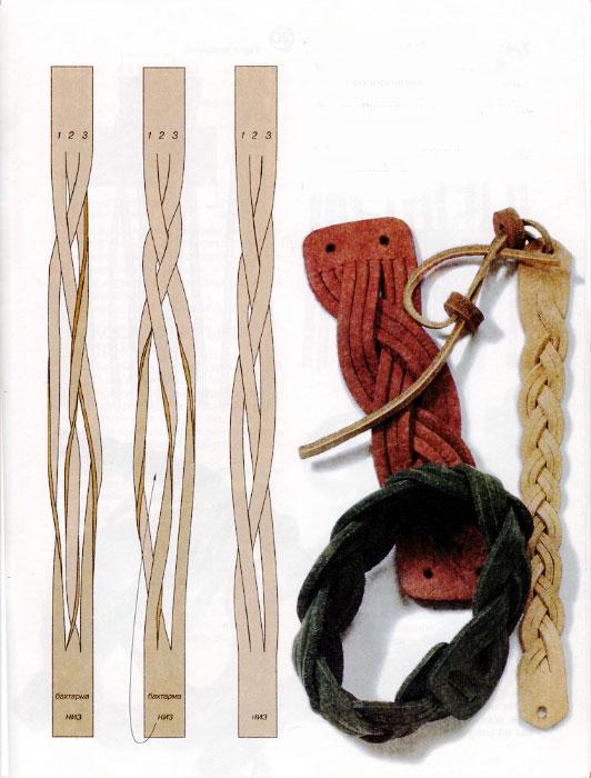 трех полосок плетения