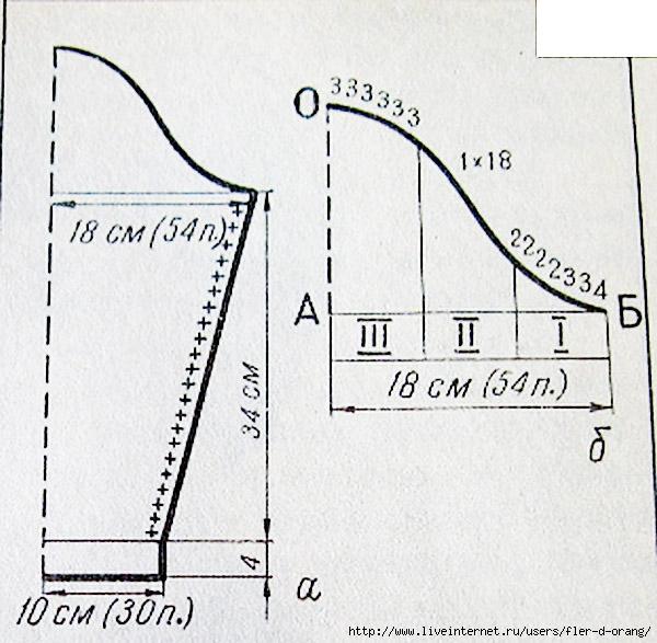 Вязание рукава спицами - схема и описание для начинающих