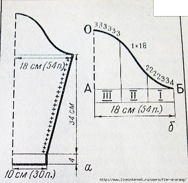 Risunok-1-a-b (600x587, 213Kb)