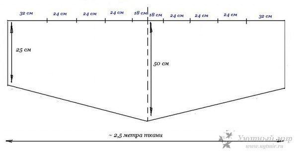 выкройки штор3 (604x306, 42Kb)