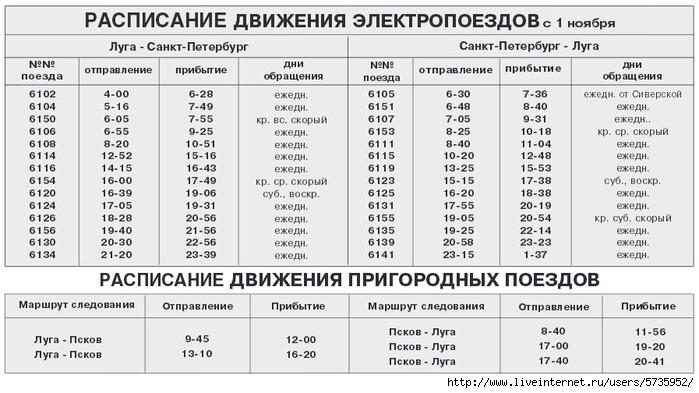 виды расписание электричек выборг-санкт-петербург на сегодня ласточка ликвидирует неприятный запах