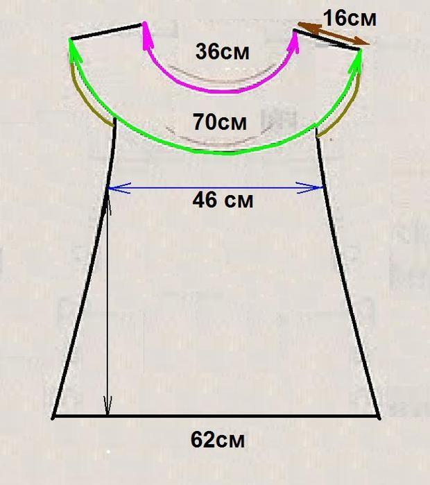 Расчеты для вязания круглой кокетки крючком (620x699, 135Kb)