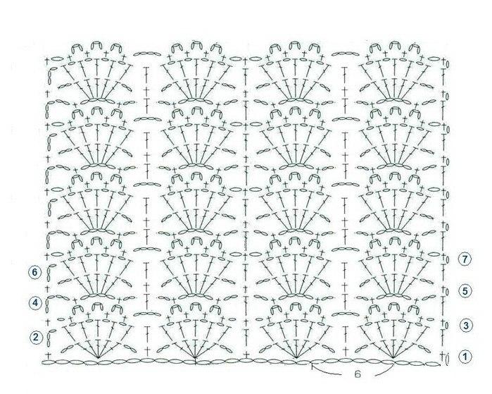 Расчеты для вязания круглой кокетки крючком2 (699x559, 263Kb)