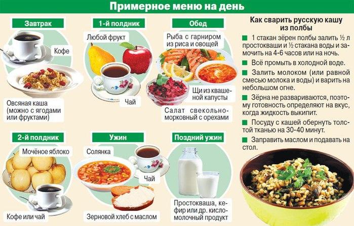 чай для похудения купить в интернет магазине