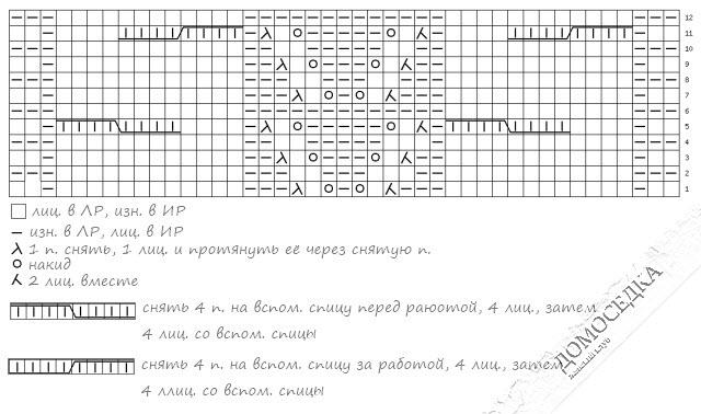 1390554490_snud-s-kosami-shema (640x378, 62Kb)