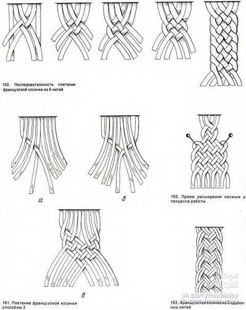 Плетение поясов(браслетов).