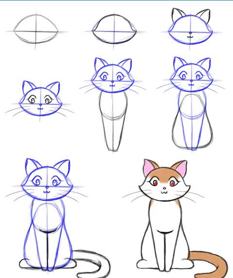 Как нарисовать кошку?