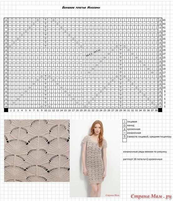 Схемы вязания платья миссони