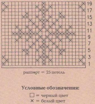 4446224_Paltosnorvezhskimimotivami_Sxemauzora (336x367, 30Kb)