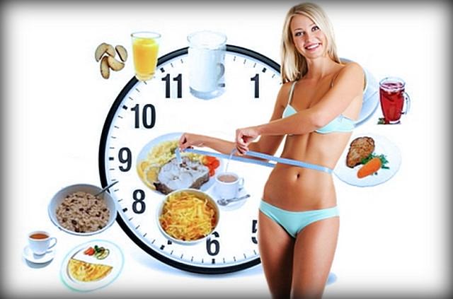 обед, ужин — а питание