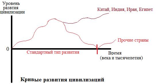 171_�������� ����������� (543x293, 11Kb)