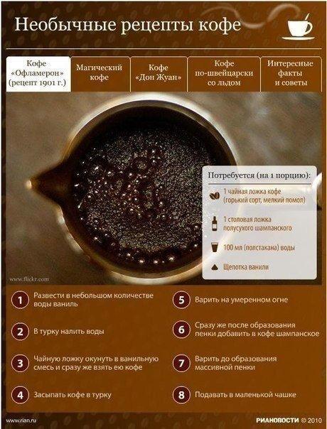 кофе1 (460x604, 74Kb)