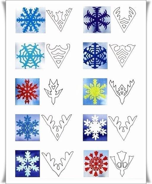 Как можно сделать новогодние снежинки из бумаги