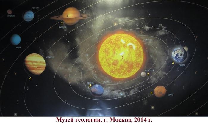 174_Солнечная система (700x414, 80Kb)