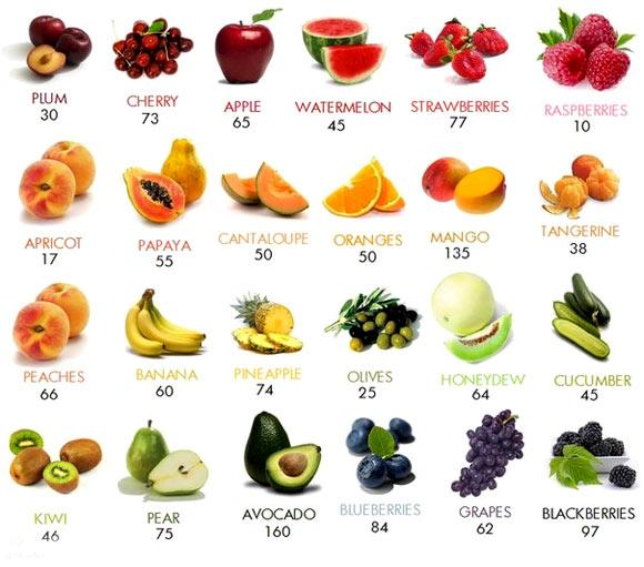 kaloriinost (580x511, 198Kb)