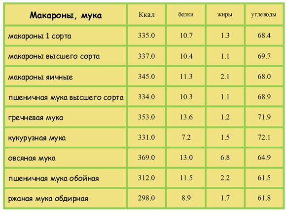 makaronyi-muka-06 (580x431, 164Kb)