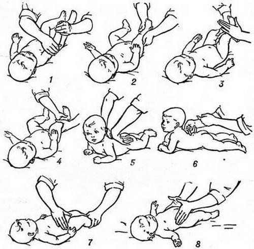 Массаж новорождённого схемы