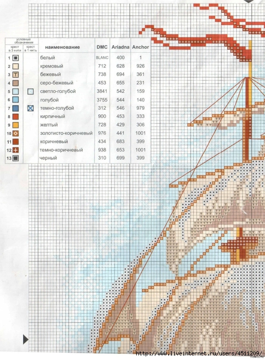 Вышивка корабли крестом схемы 51