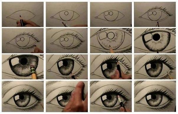 Как нарисовать красивый глаз простым карандашом