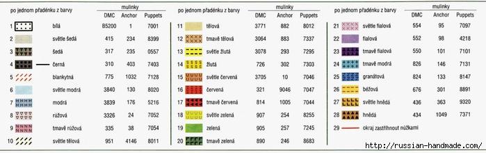 Вышивка. НОВОГОДНИЕ елочные шары и подвески (12) (700x220, 113Kb)