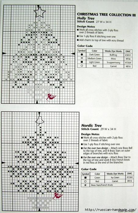 Вышивка. НОВОГОДНИЕ елочные шары и подвески (28) (452x698, 323Kb)