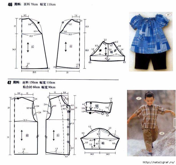 Одежда для девочек 1 год выкройки