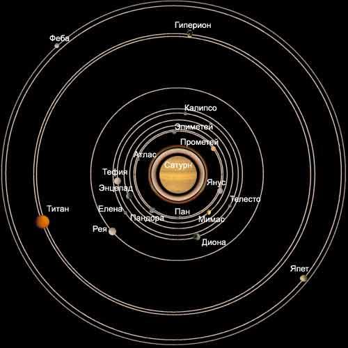 04 sputniki (500x500, 123Kb)