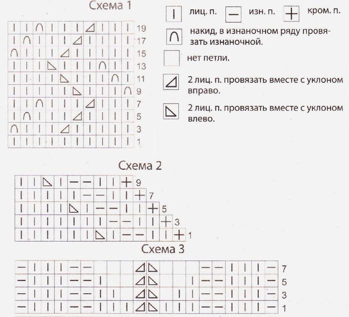 Pulover-dzhinsovogo-tsveta-shema (700x635, 211Kb)