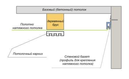 5726119_Shemakreplenijapodvesnogopotolka (448x276, 23Kb)