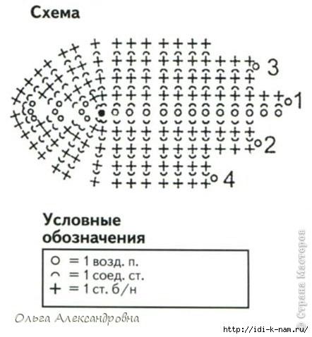 С‡ (7) (442x478, 96Kb)