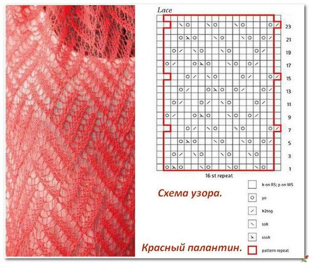 Ажурные шарфы вязание спицами схемы