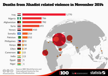 chartoftheday_3051_Jihadist_violence_n-440x313 (440x313, 37Kb)