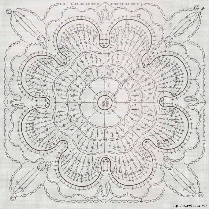 Сумка крючком из цветочных мотивов. .  Схему ниже можно также использовать для вязания подушек или пледа.