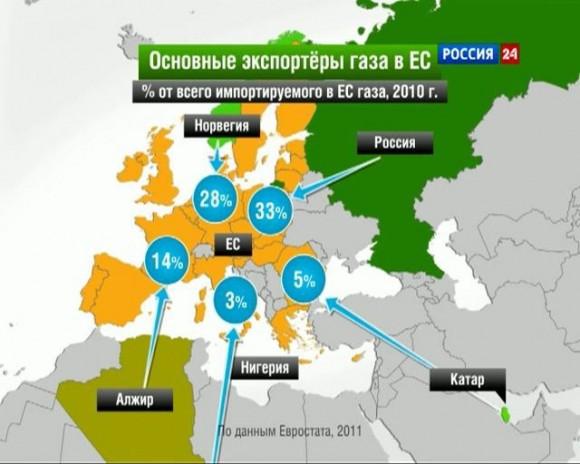 Европа-основные-поставщики-газа-580x464 (580x464, 56Kb)