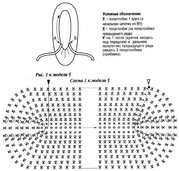 Схема вязанные тапочки и следки