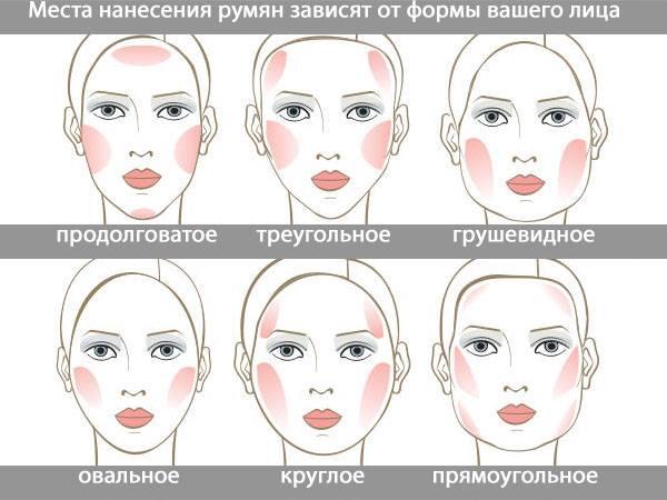макияж новогодний/3881693_ (600x450, 36Kb)