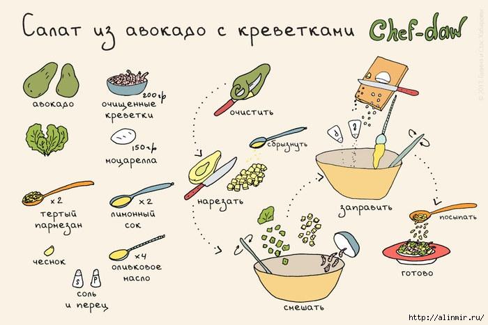 105697764_1380829461_Salat_iz_avokado_s_krevetkami_Galina_i_Stanislav_Habarovuy (700x467, 161Kb)