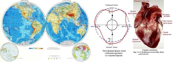 136_формы Земли (700x251, 82Kb)
