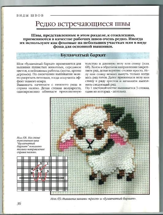 Схема к этой овечке тут: