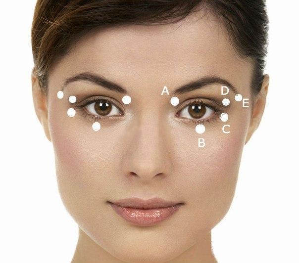 Акупрессурный массаж против темных кругов, мешков под глазами и морщин (604x532, 44Kb)