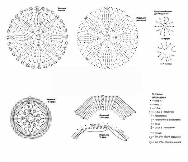 shal-iz-medalionov-kruchok-shema-oboznachenia (604x520, 153Kb)