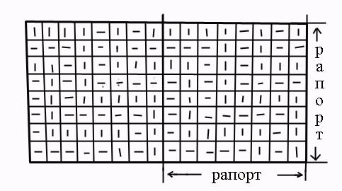 ru/knitting/sharf-118.html