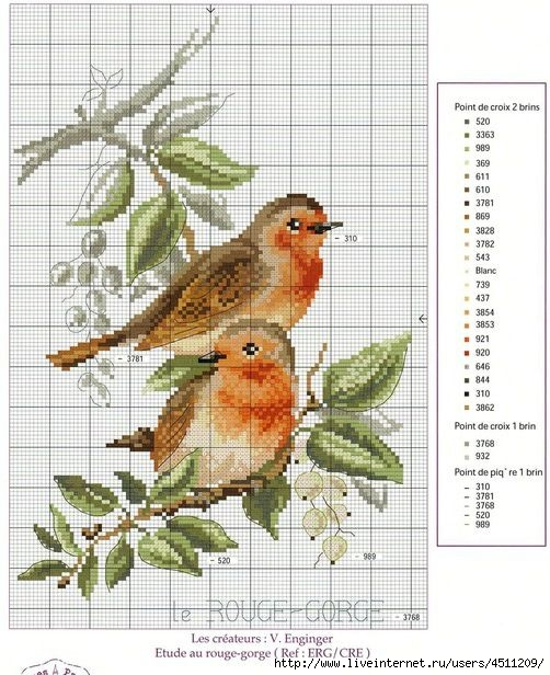 Схемы вышивок крестом птички