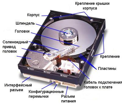 4337340_clip_image003_0000 (400x344, 35Kb)
