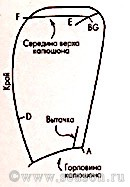 kap11 (130x187, 8Kb)