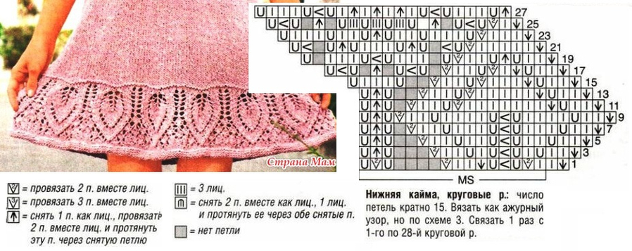 Вязание спицами ажурной каймы схема и описание 86